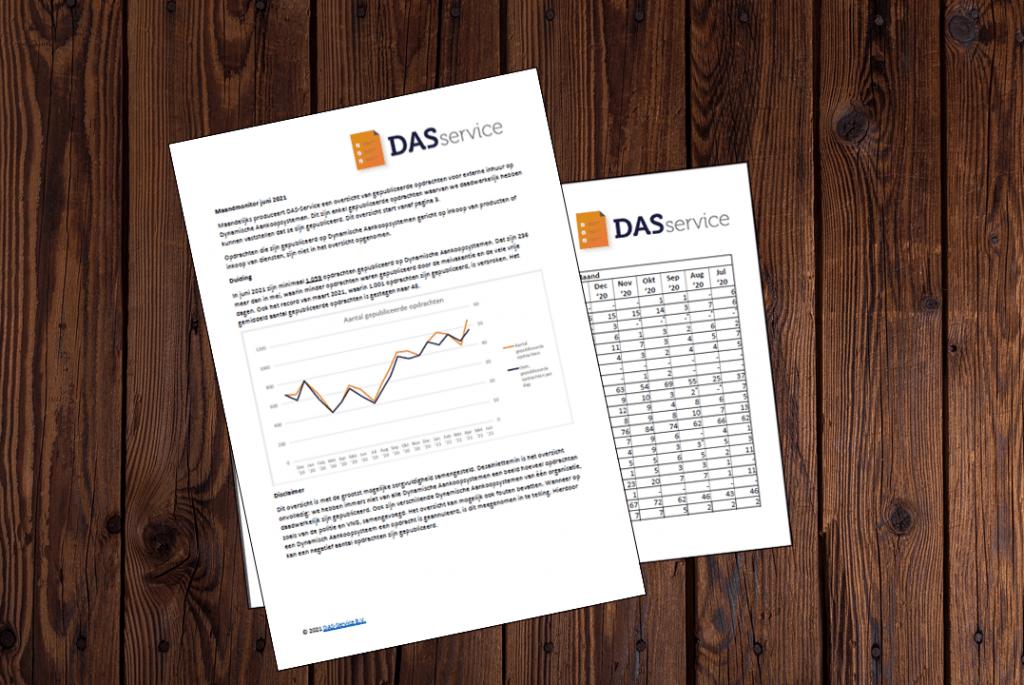 DAS-Service marktmonitor juni 2021