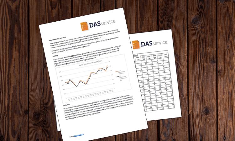 DAS-Service Markt Monitor juli 2021: hoeveel opdrachten werden gepubliceerd op Dynamische Aankoopsystemen?