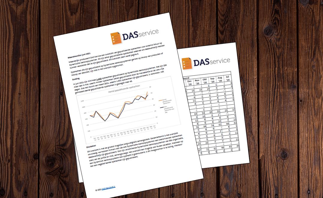 DAS-Service Markt Monitor juni 2021: hoeveel opdrachten werden gepubliceerd op Dynamische Aankoopsystemen?